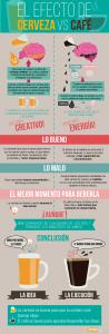 Infografía beneficios cerveza y cafe