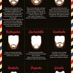 Estilos y cortes de barbas (infografía)