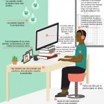 Mejorar su sitio de trabajo